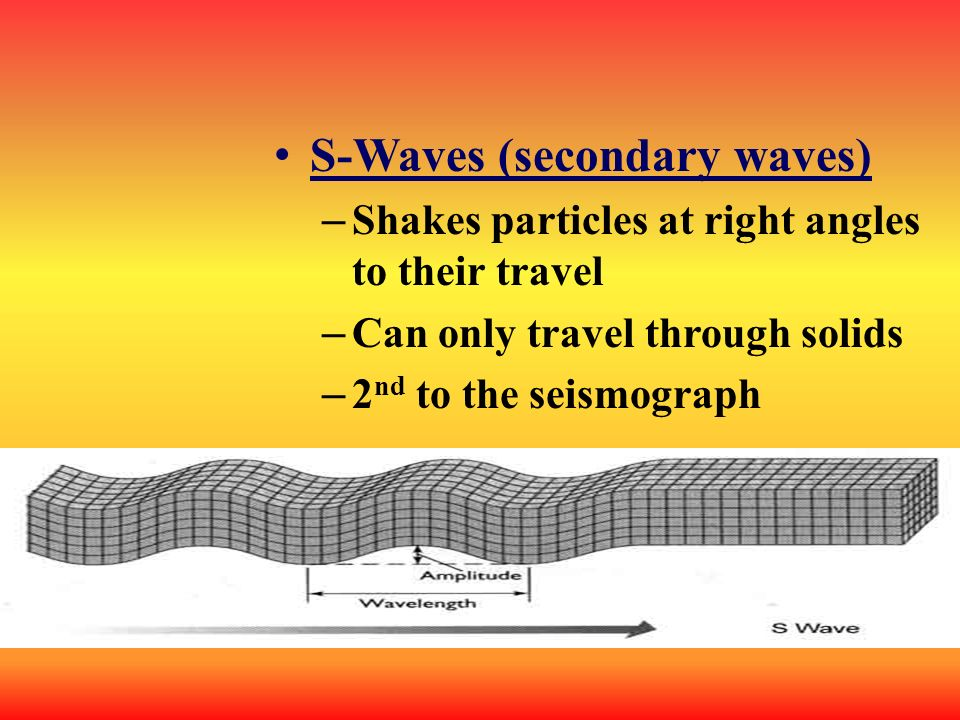 S-Waves (secondary waves)