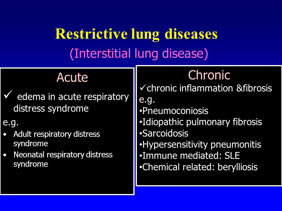 Excited Adult disease lung consider