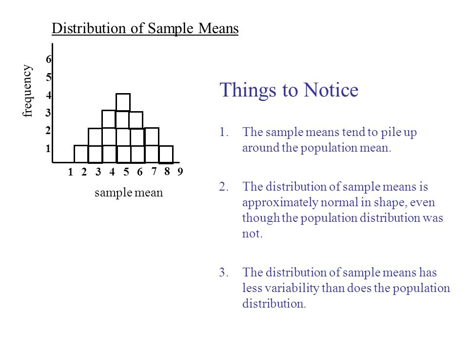 Things to Notice Distribution of Sample Means frequency