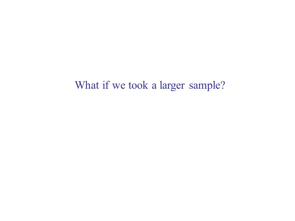 What if we took a larger sample
