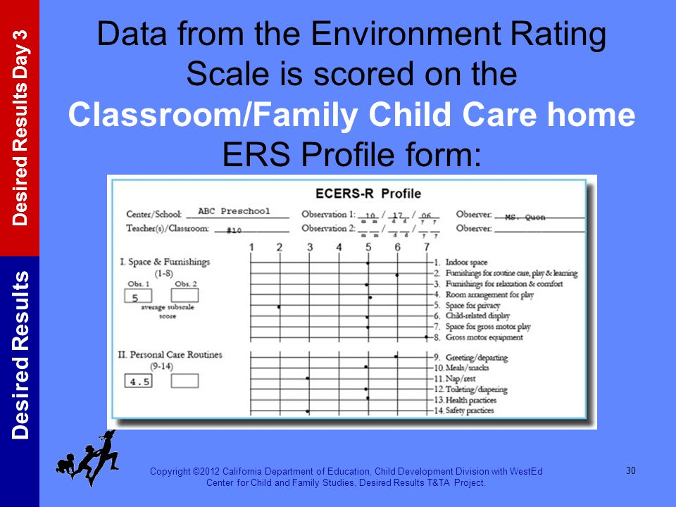 Data from the Environment Rating Scale is scored on the Classroom/Family Child Care home ERS Profile form: