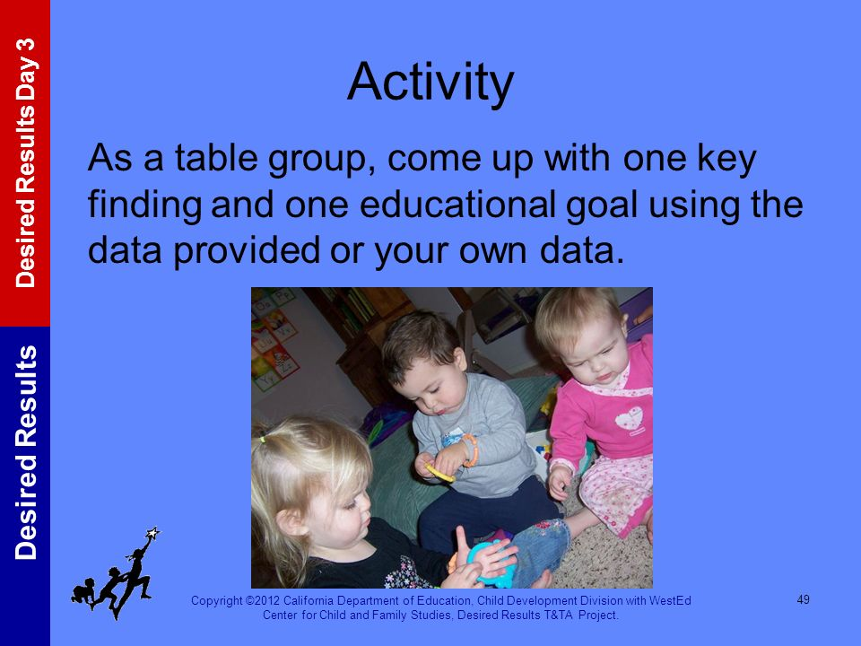 Activity As a table group, come up with one key finding and one educational goal using the data provided or your own data.
