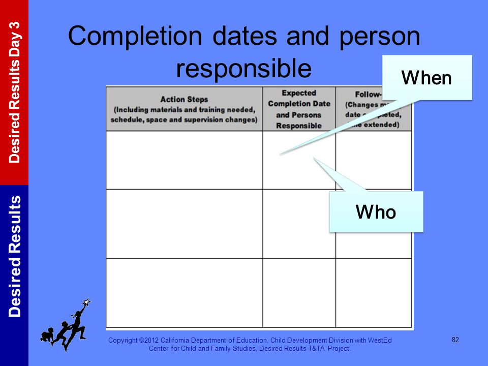 Completion dates and person responsible