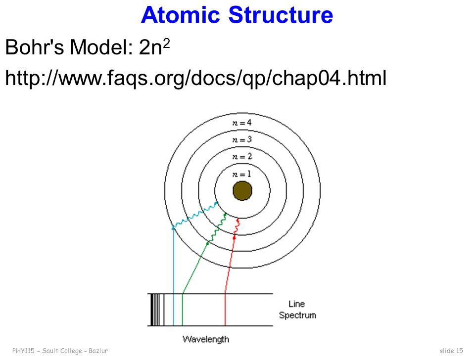 Atomic Structure Bohr s Model: 2n2 http://www.faqs.org/docs/qp/chap04.html
