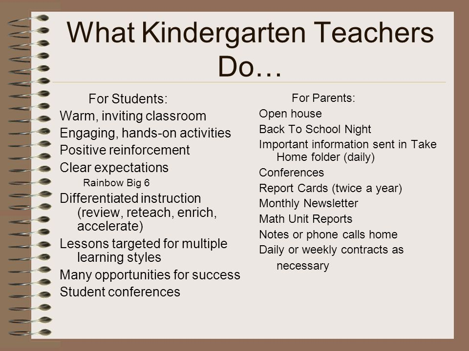 Welcome To Kindergarten At Rosemary Hills Primary School Ppt