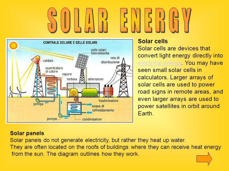 Many solar panels on green background. Eco energy. Presentation.