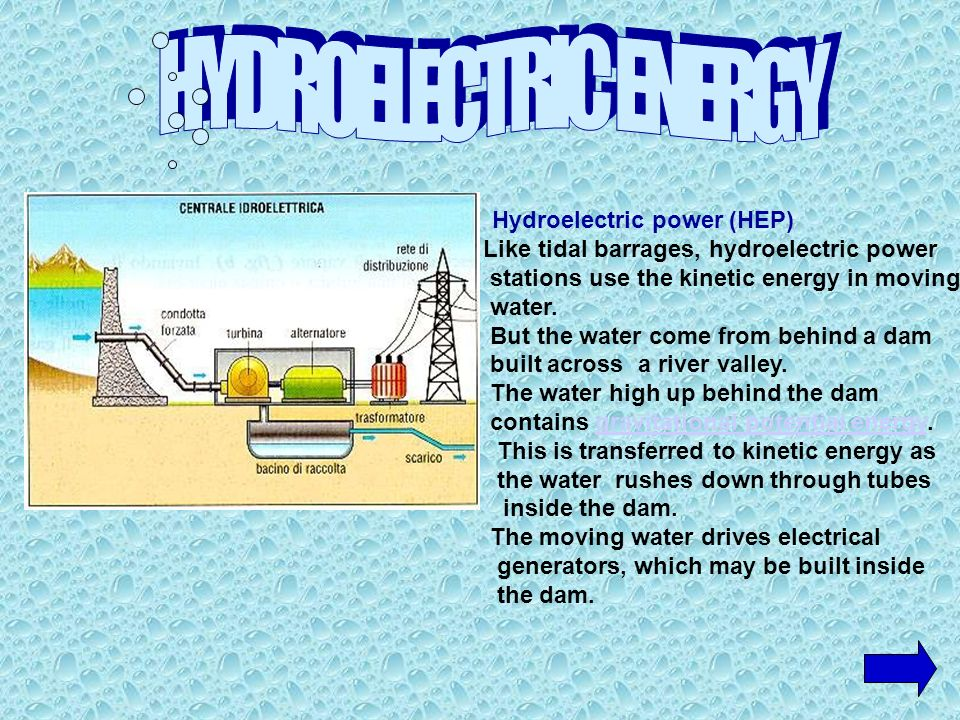 HYDROELECTRIC ENERGY stations use the kinetic energy in moving water.