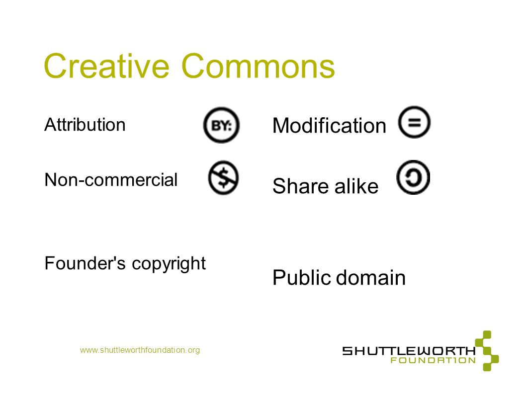 Creative Commons Modification Share alike Public domain Attribution