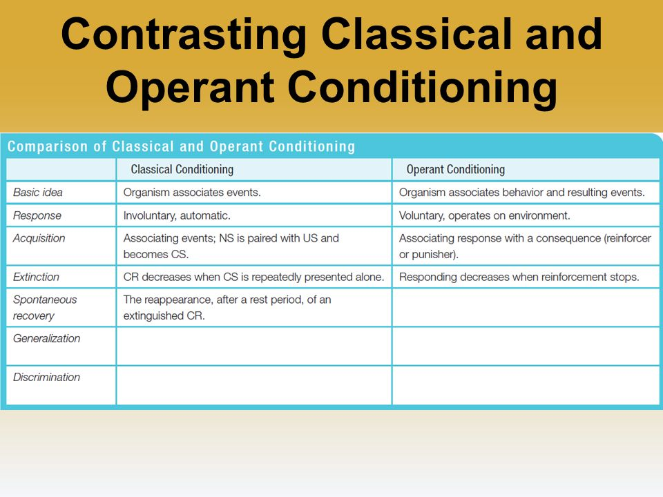 compare and contrast classical and operant conditioning