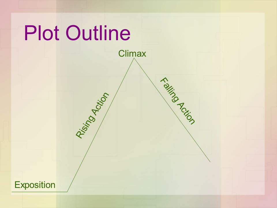 Plot Outline Climax Rising Action Falling Action Exposition
