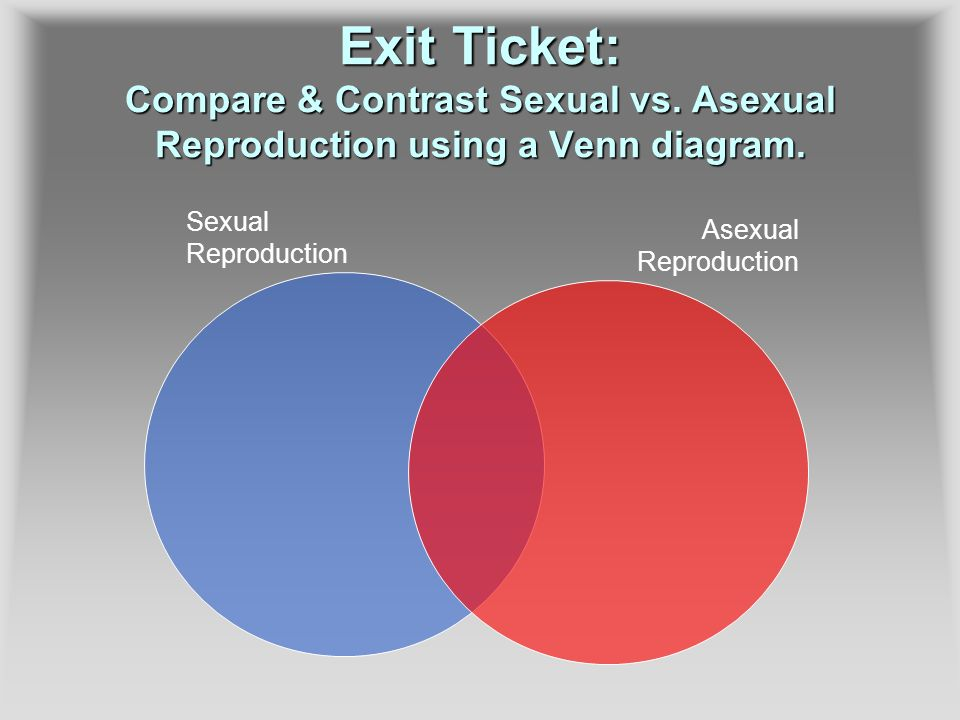 Venn diagram comparing asexual and sexual reproduction venn