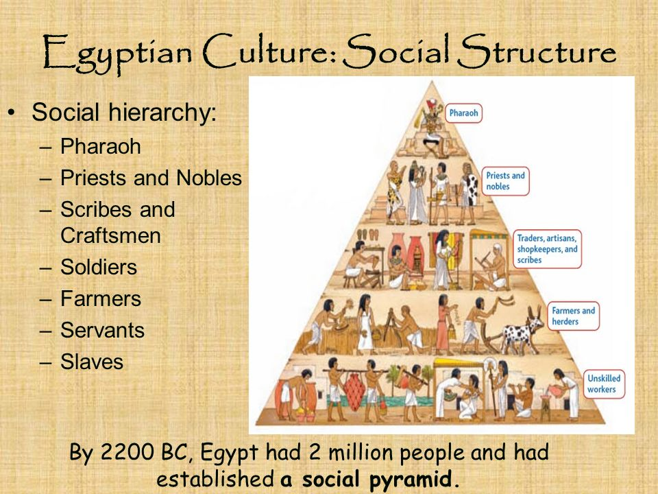slavery in ancient egypt pdf