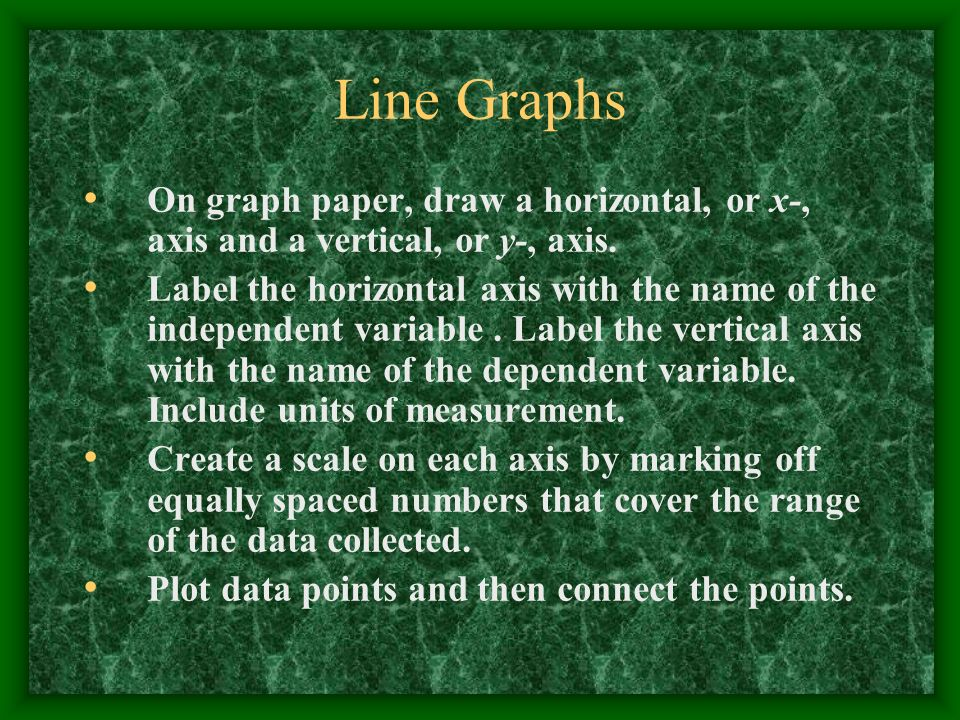 graphs graphs are used to display data they visually represent