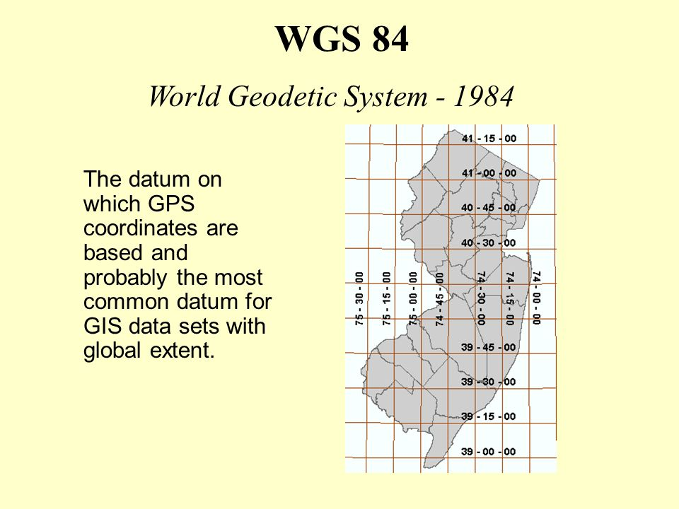 World Geodetic System - 1984