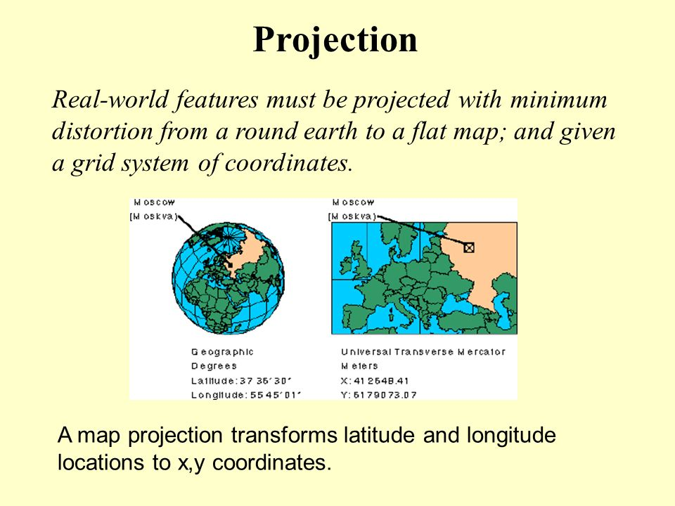 Projection Real-world features must be projected with minimum distortion from a round earth to a flat map; and given a grid system of coordinates.
