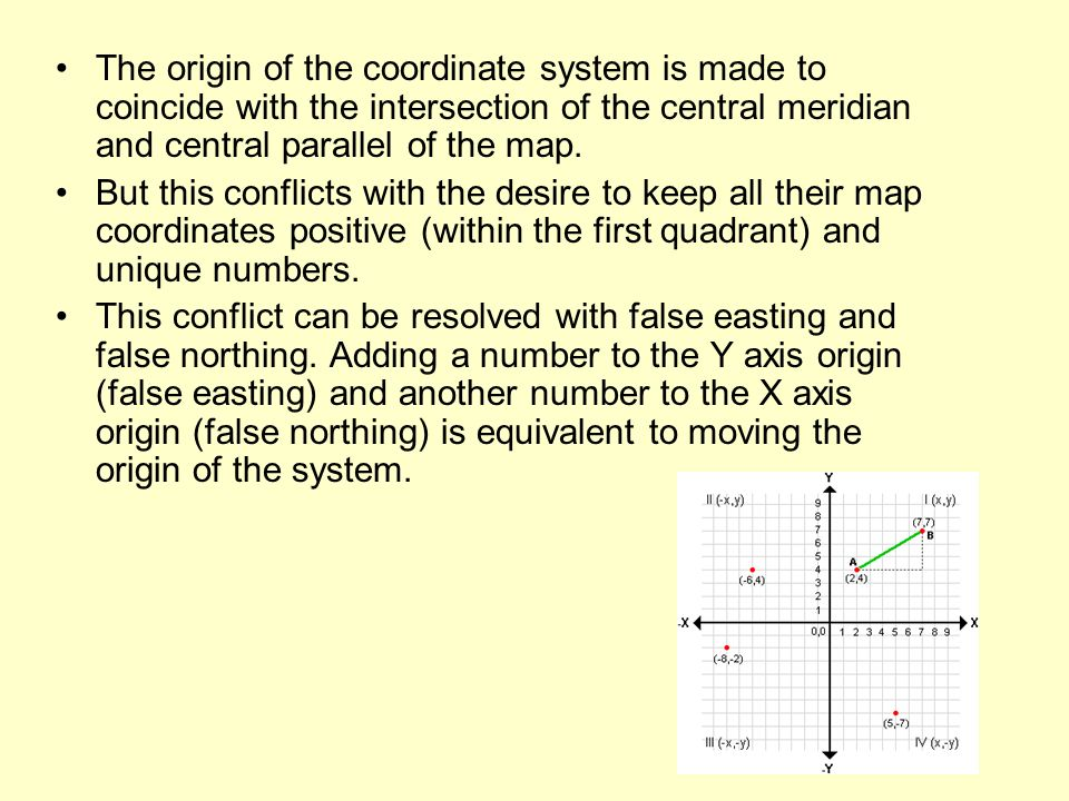 The origin of the coordinate system is made to coincide with the intersection of the central meridian and central parallel of the map.
