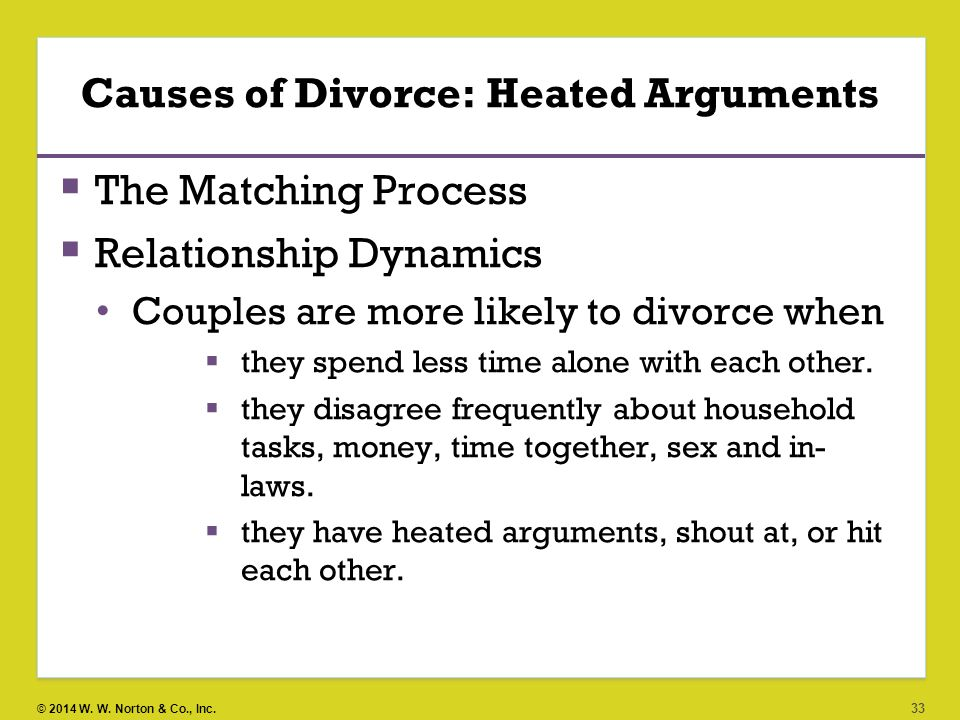 how many divorces are caused by money