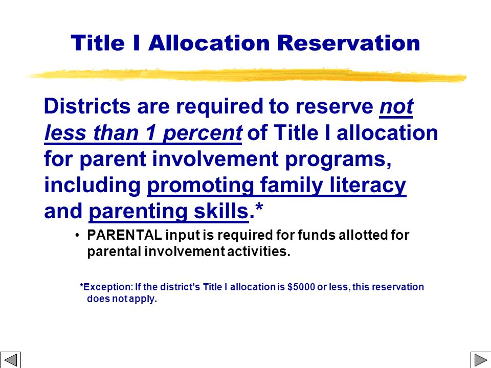 Title I Allocation Reservation
