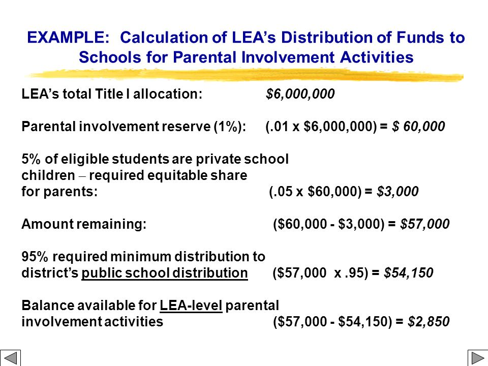 EXAMPLE: Calculation of LEA's Distribution of Funds to Schools for Parental Involvement Activities
