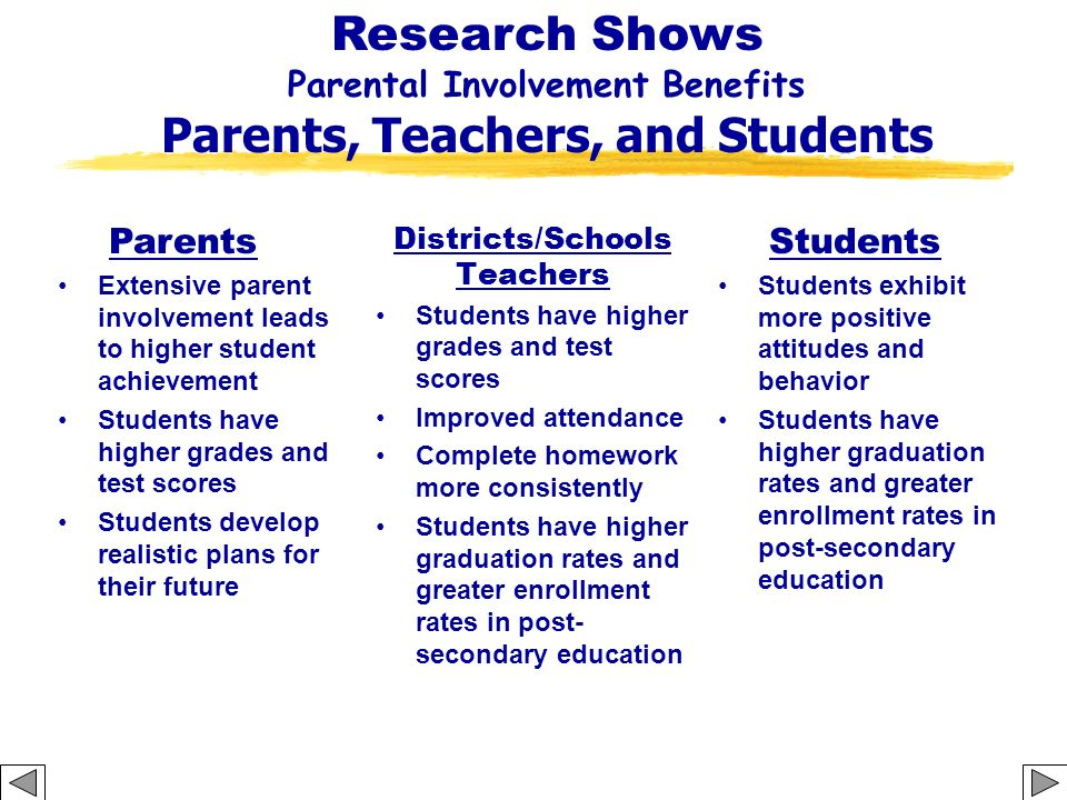 Parental Involvement Benefits Parents, Teachers, and Students