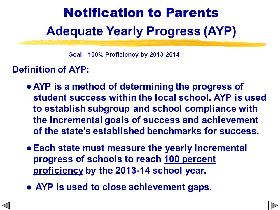Notification to Parents Adequate Yearly Progress (AYP)