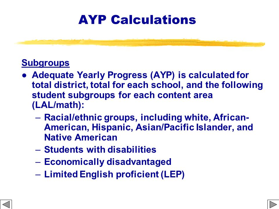AYP Calculations Subgroups