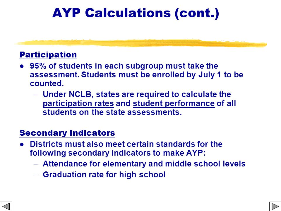 AYP Calculations (cont.)