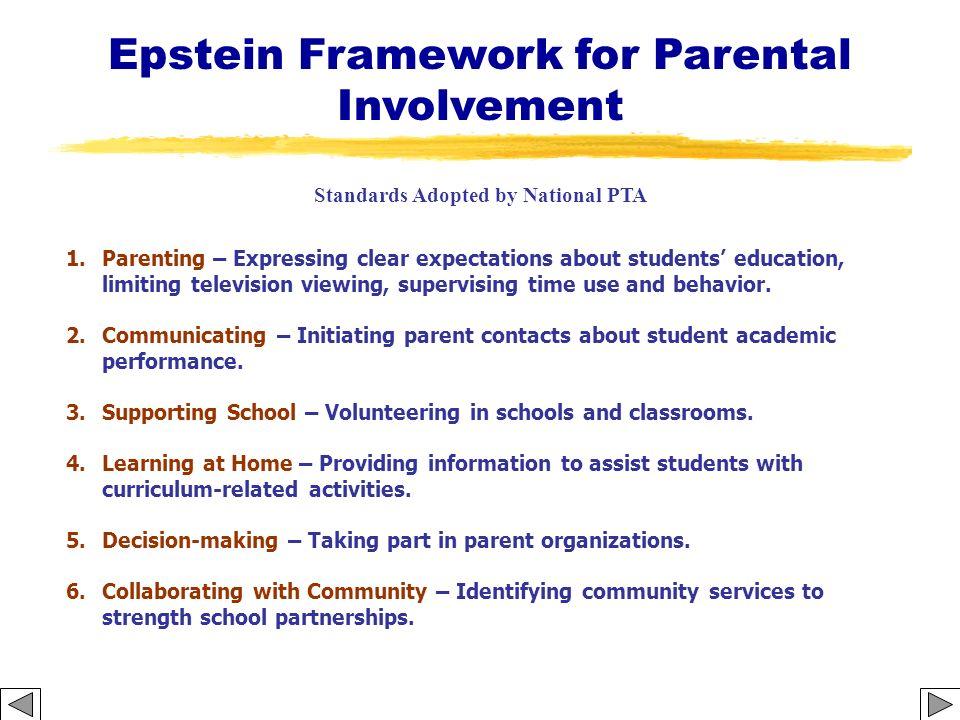Epstein Framework for Parental Involvement