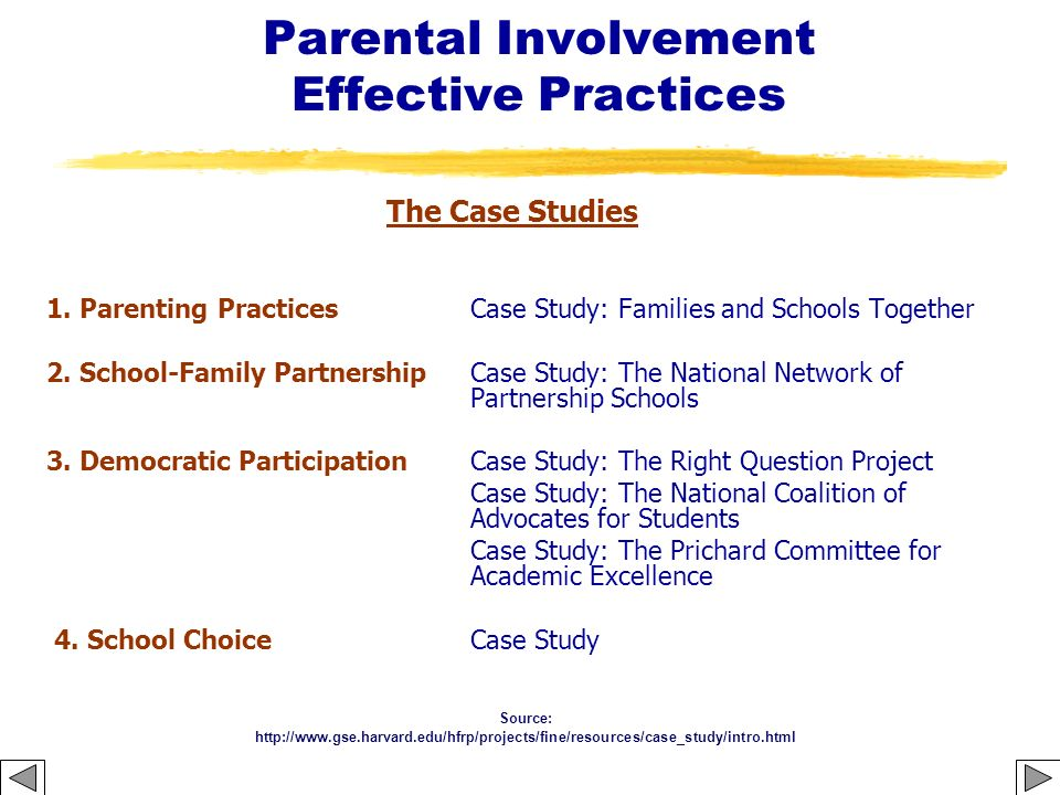 Parental Involvement Effective Practices