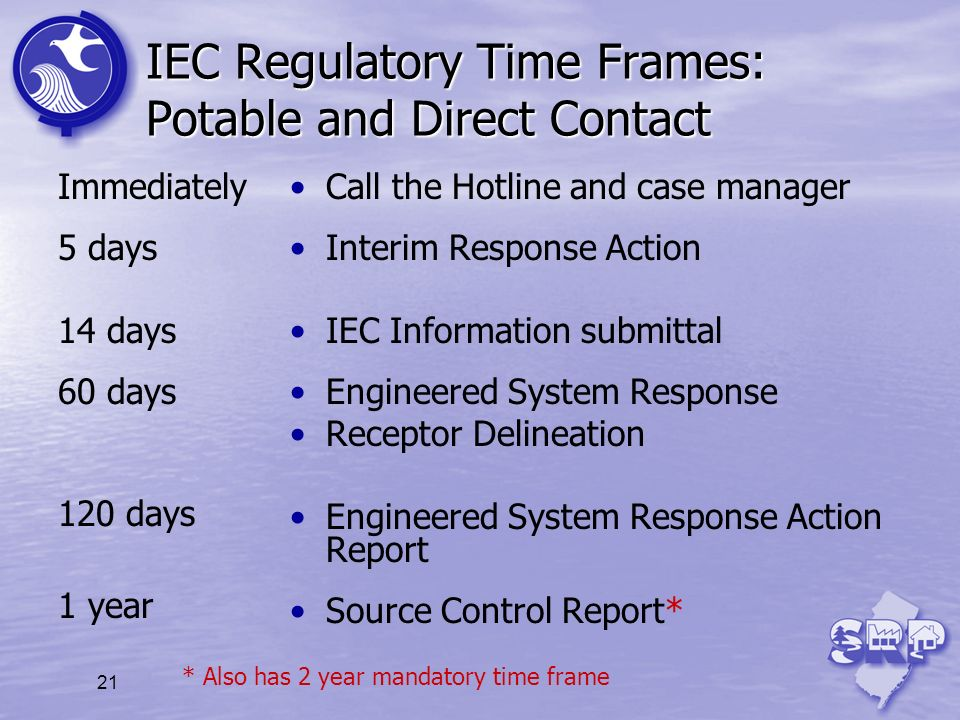 IEC Regulatory Time Frames: Potable and Direct Contact