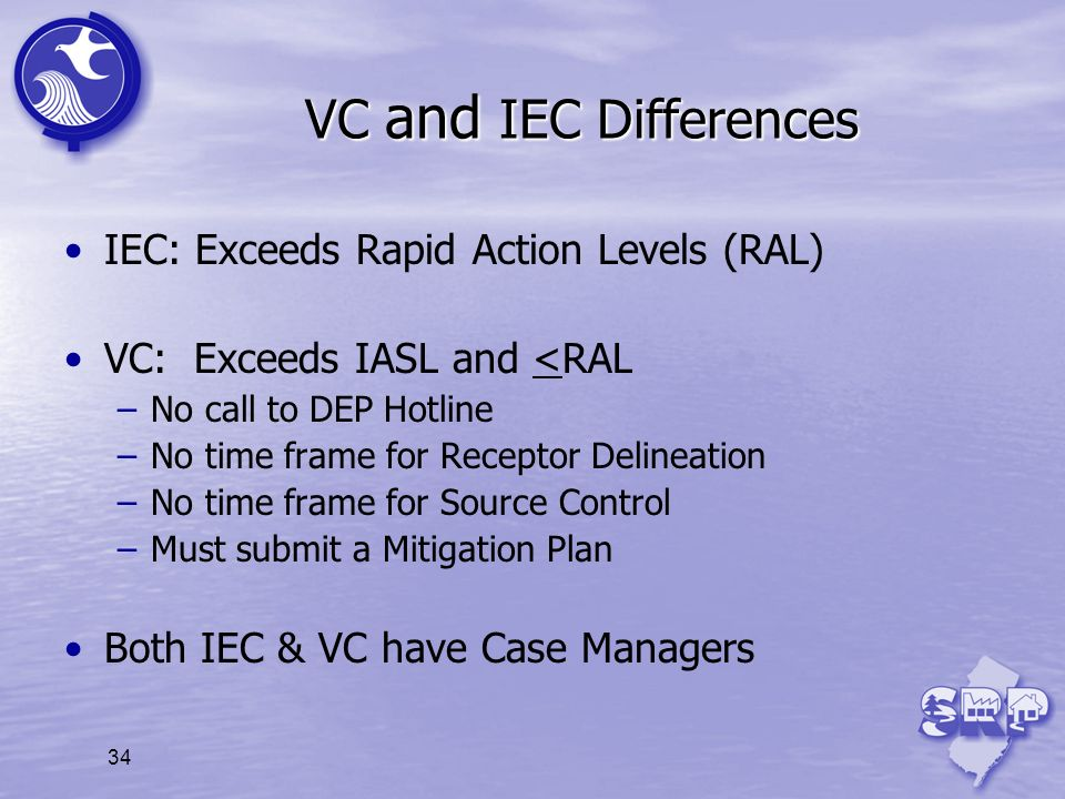 VC and IEC Differences IEC: Exceeds Rapid Action Levels (RAL)