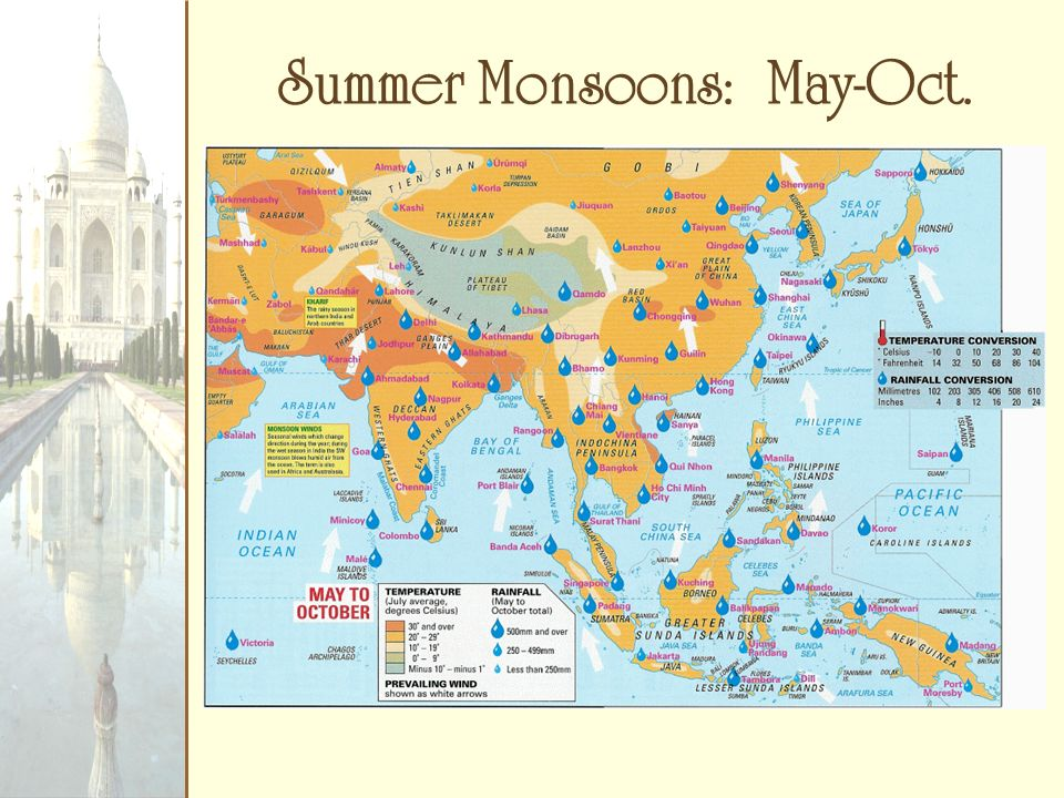 Summer Monsoons: May-Oct.