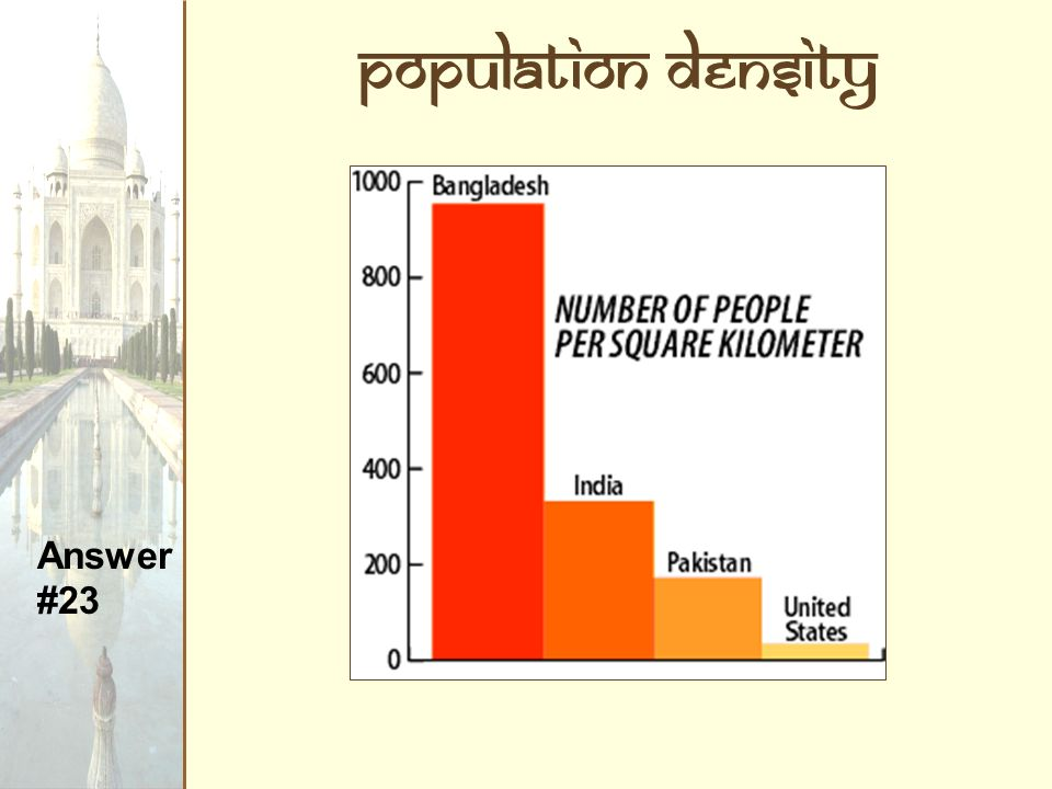 Population Density Answer #23