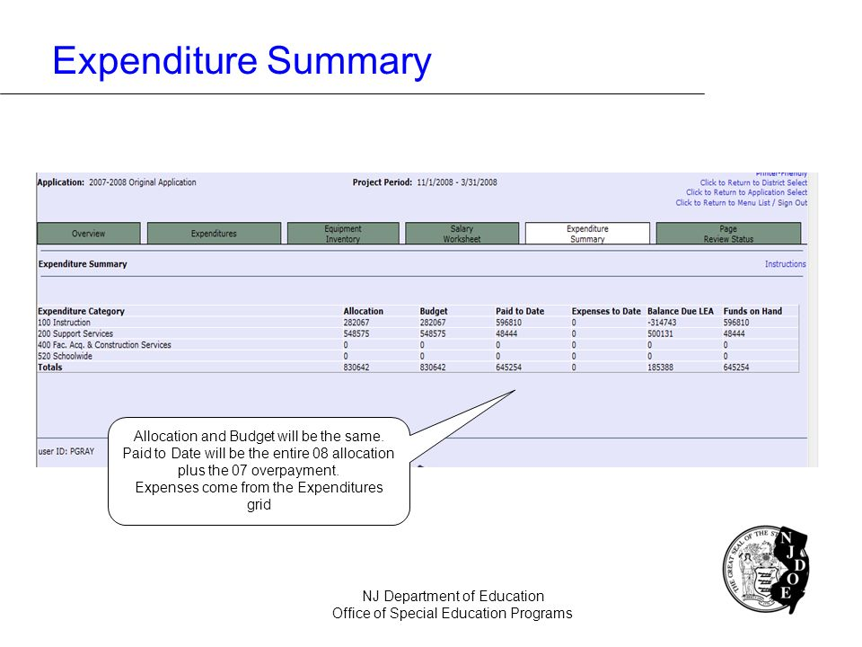 Expenditure Summary Allocation and Budget will be the same.
