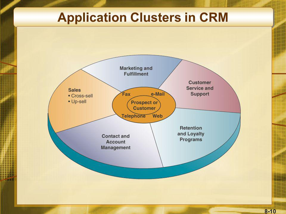 Application Clusters in CRM