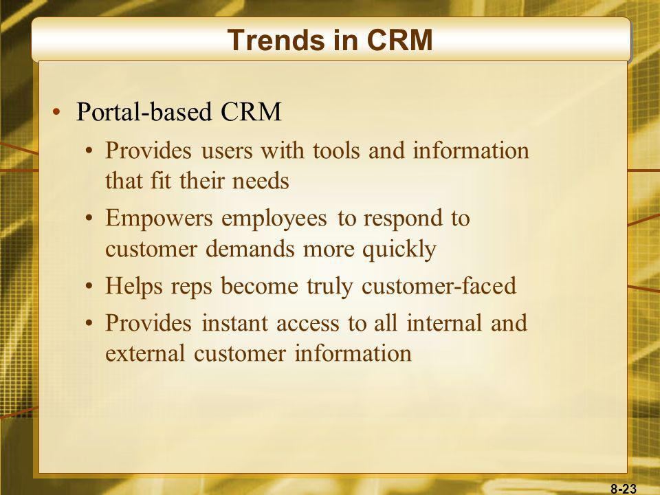 Trends in CRM Portal-based CRM