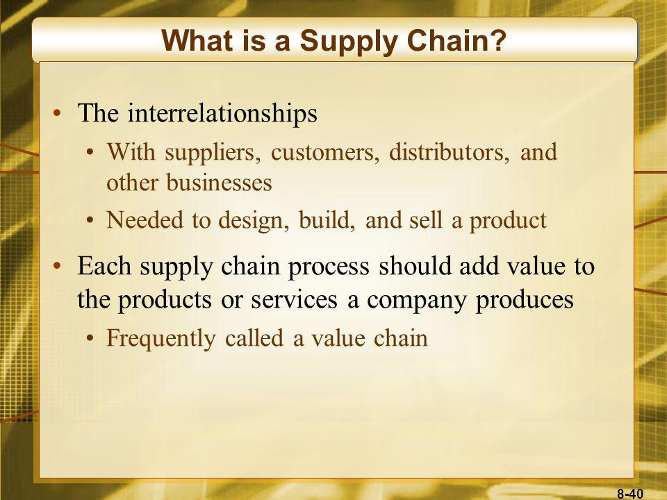 What is a Supply Chain The interrelationships