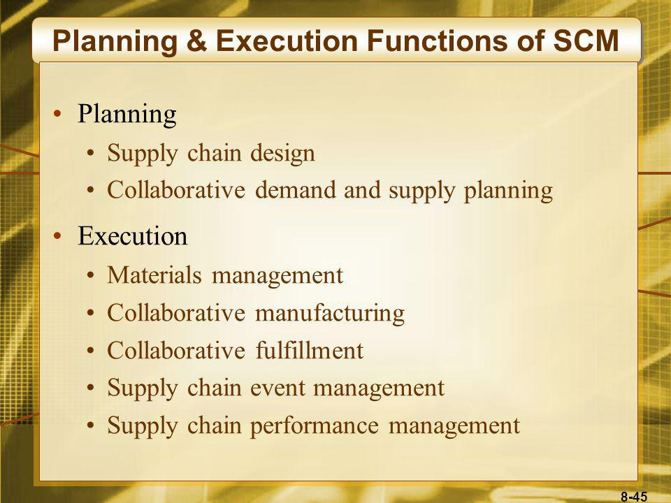 Planning & Execution Functions of SCM