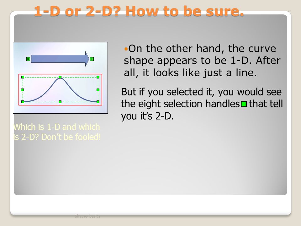 1-D or 2-D How to be sure. On the other hand, the curve shape appears to be 1-D. After all, it looks like just a line.