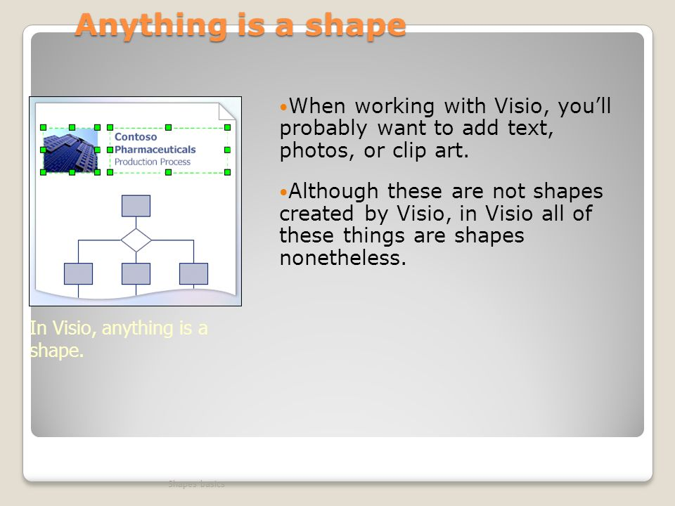 Anything is a shape When working with Visio, you'll probably want to add text, photos, or clip art.