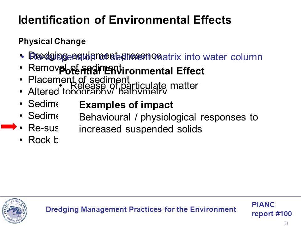 Identification of Environmental Effects