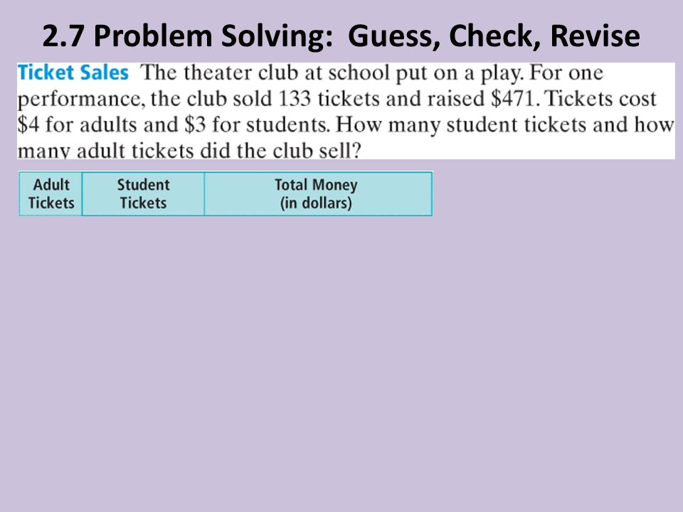 problem solving guess and check