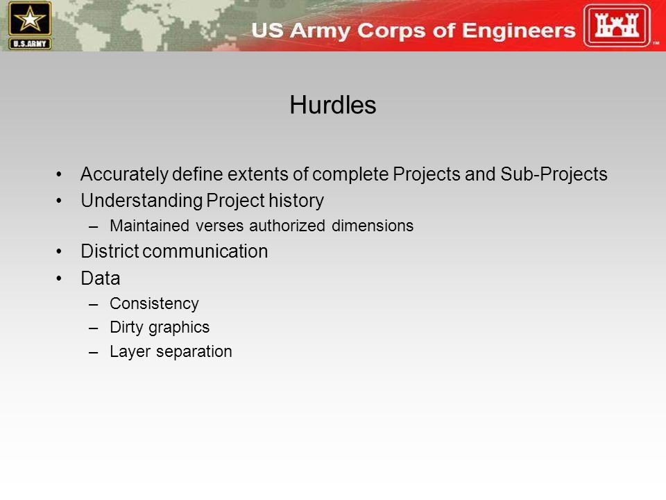 Hurdles Accurately define extents of complete Projects and Sub-Projects. Understanding Project history.