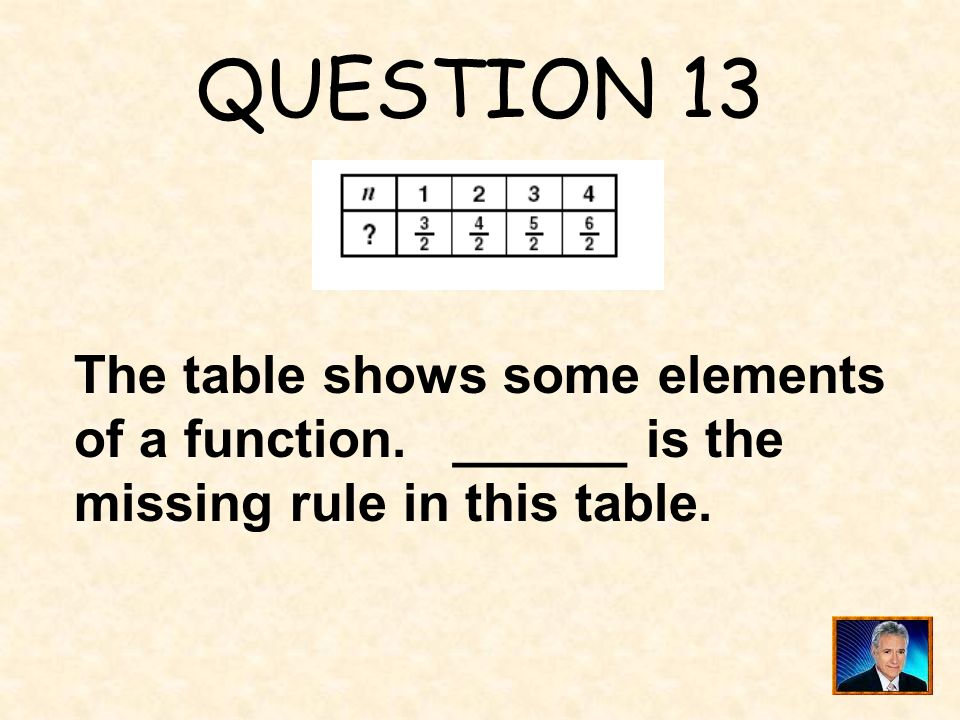 QUESTION 13 The table shows some elements of a function.