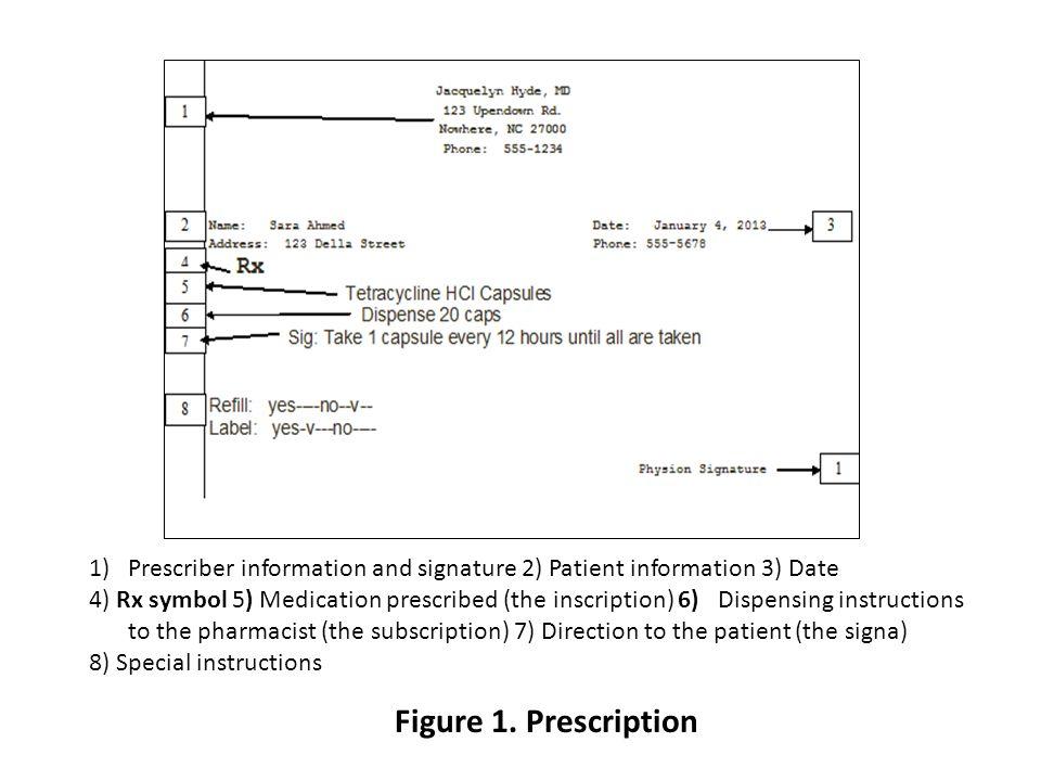 Interpretation Of The Prescriptions Ppt Video Online Download
