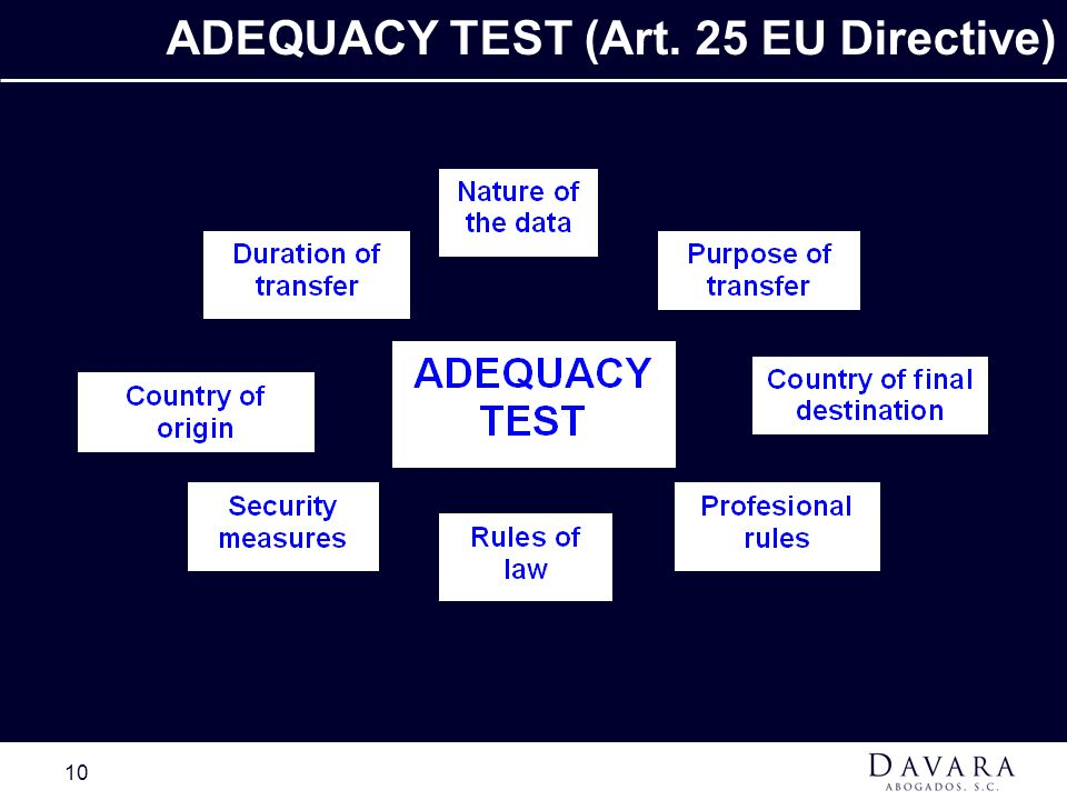 ADEQUACY TEST (Art. 25 EU Directive)
