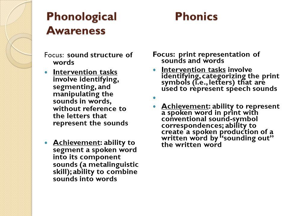Phonological Phonics Awareness