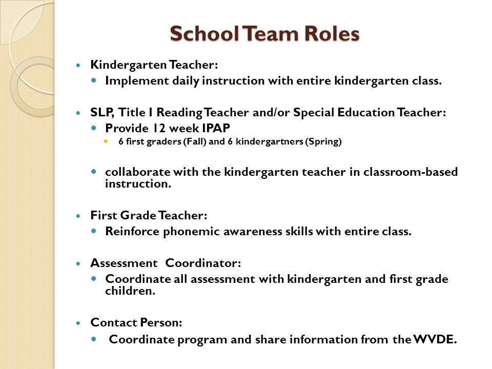 School Team Roles Kindergarten Teacher: