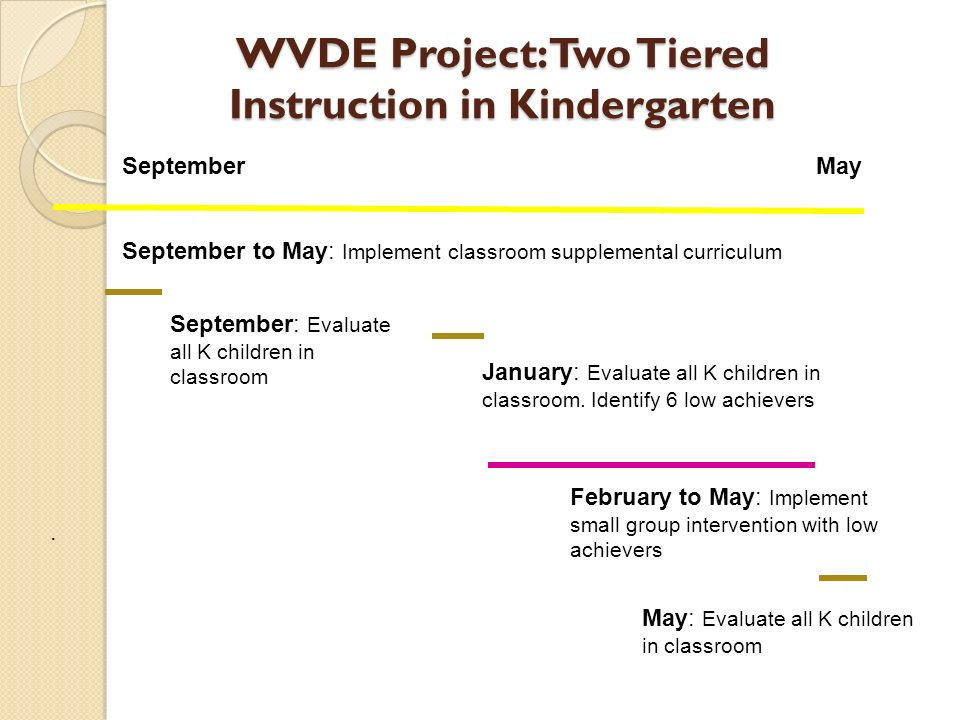 WVDE Project: Two Tiered Instruction in Kindergarten