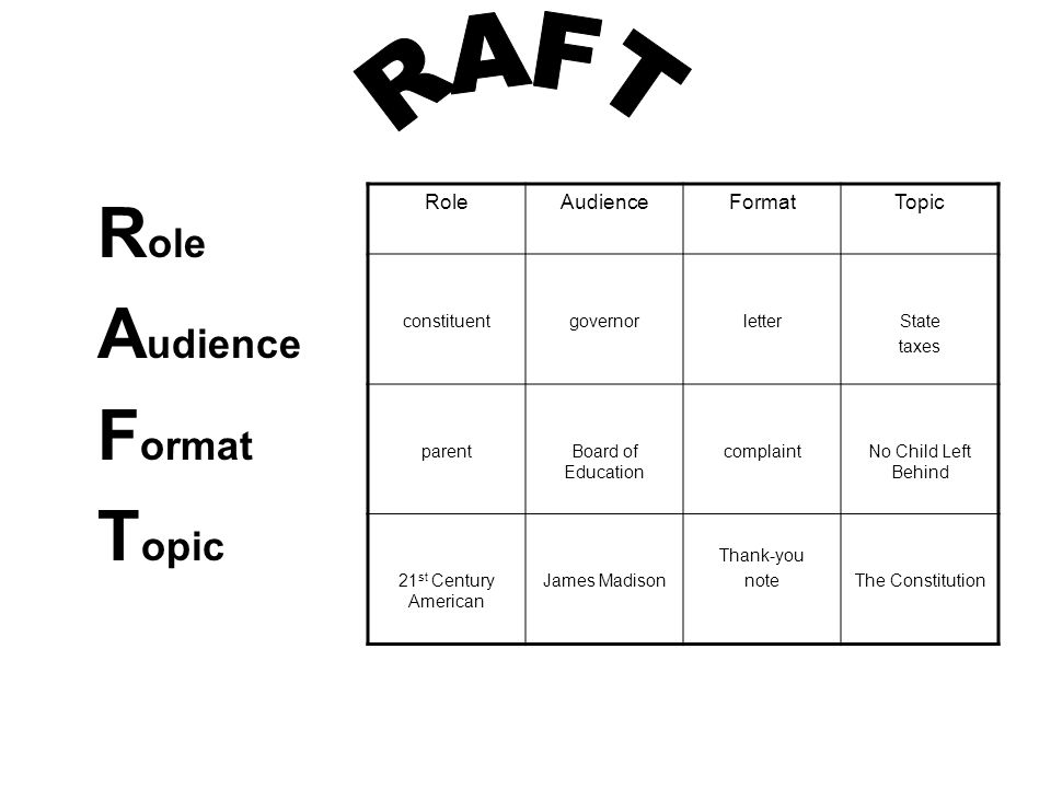 RAFT Role Audience Format Topic Role Audience Format Topic constituent